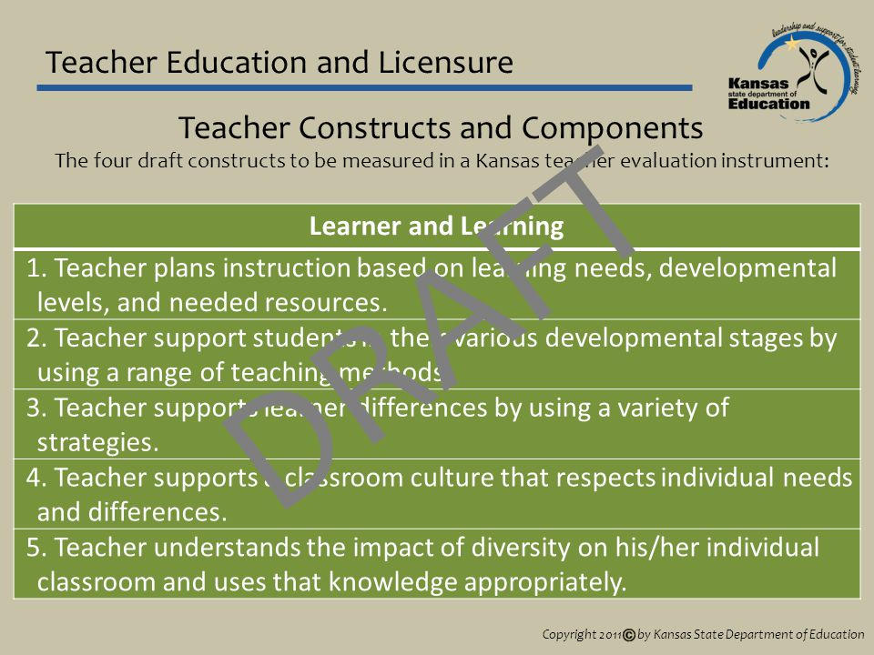 Teacher Education and Licensure Teacher Constructs and Components The four draft constructs to be measured in a Kansas teacher evaluation instrument: Learner and Learning 1.