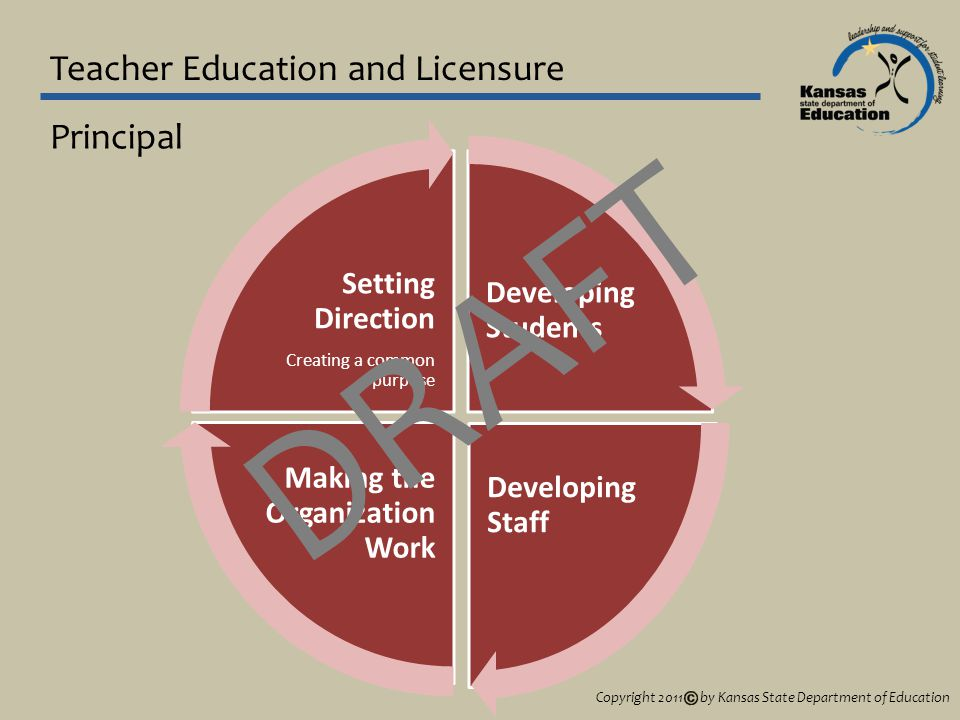 Teacher Education and Licensure Developing Students Developing Staff Making the Organization Work Setting Direction Creating a common purpose Principal DRAFT Copyright 2011 by Kansas State Department of Education
