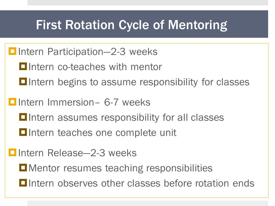 First Rotation Cycle of Mentoring  Intern Participation—2-3 weeks  Intern co-teaches with mentor  Intern begins to assume responsibility for classes  Intern Immersion– 6-7 weeks  Intern assumes responsibility for all classes  Intern teaches one complete unit  Intern Release—2-3 weeks  Mentor resumes teaching responsibilities  Intern observes other classes before rotation ends
