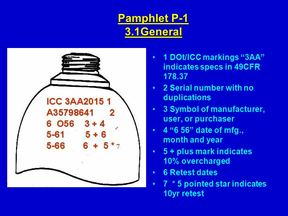 Pamphlet P-1 3.1General 1 DOt/ICC markings 3AA indicates specs in 49CFR Serial number with no duplications 3 Symbol of manufacturer, user, or purchaser date of mfg., month and year 5 + plus mark indicates 10% overcharged 6 Retest dates 7 * 5 pointed star indicates 10yr retest