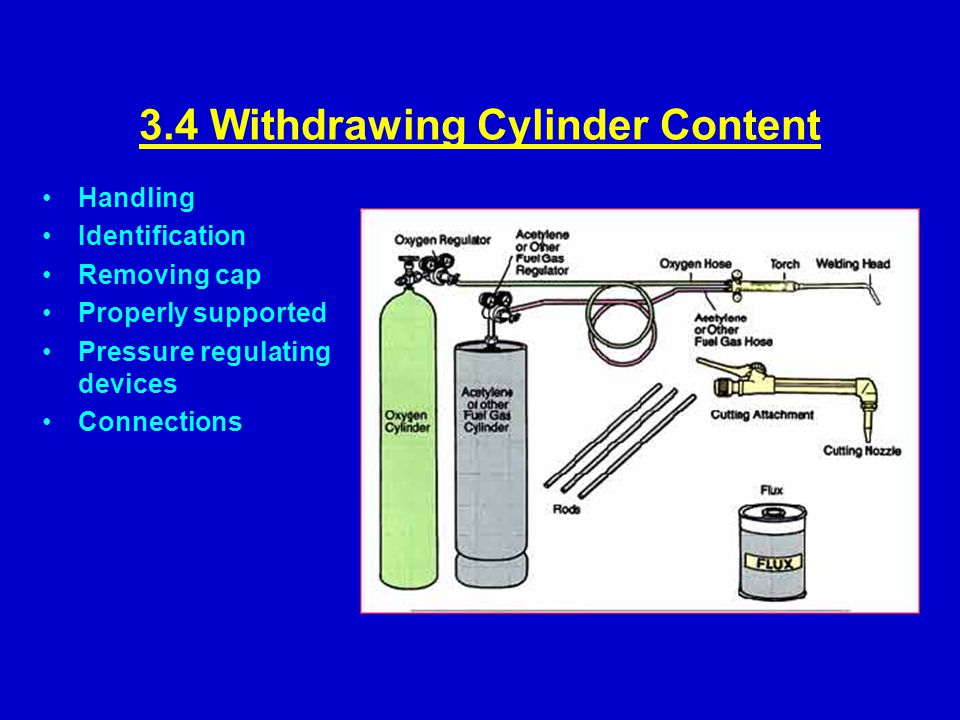 3.4 Withdrawing Cylinder Content Handling Identification Removing cap Properly supported Pressure regulating devices Connections