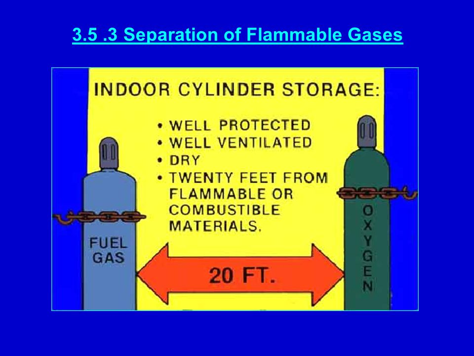3.5.3 Separation of Flammable Gases