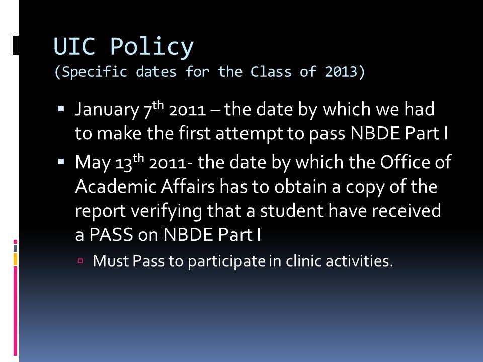 DATNBDE 1NBDE 2CRDTS/NERB What is NBDE part I?  National Board