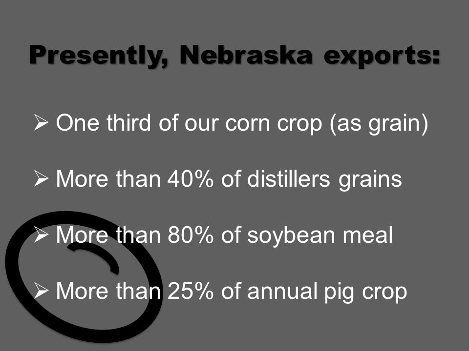 Presently, Nebraska exports:  One third of our corn crop (as grain)  More than 40% of distillers grains  More than 80% of soybean meal  More than 25% of annual pig crop