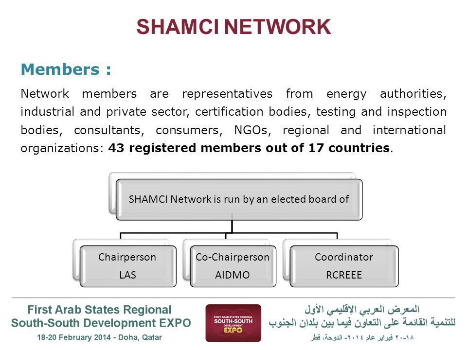 SHAMCI NETWORK Members : Network members are representatives from energy authorities, industrial and private sector, certification bodies, testing and inspection bodies, consultants, consumers, NGOs, regional and international organizations: 43 registered members out of 17 countries.