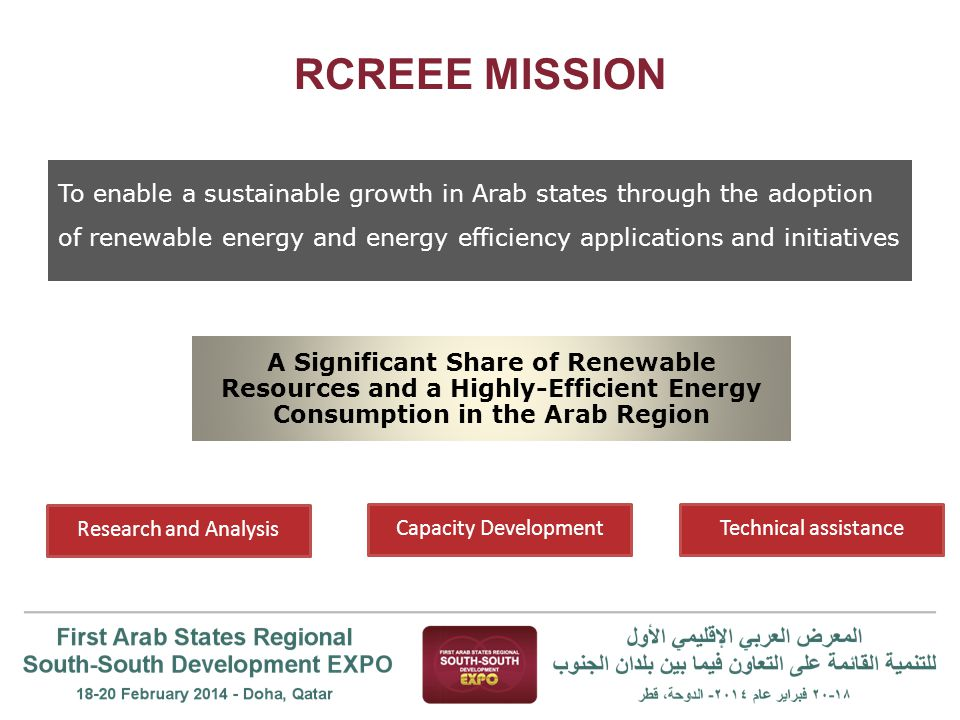 RCREEE MISSION To enable a sustainable growth in Arab states through the adoption of renewable energy and energy efficiency applications and initiatives A Significant Share of Renewable Resources and a Highly-Efficient Energy Consumption in the Arab Region Capacity Development Research and Analysis Technical assistance