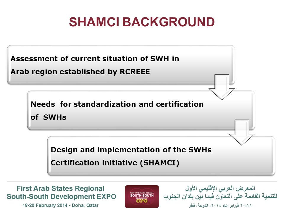 SHAMCI BACKGROUND Assessment of current situation of SWH in Arab region established by RCREEE Needs for standardization and certification of SWHs Design and implementation of the SWHs Certification initiative (SHAMCI)