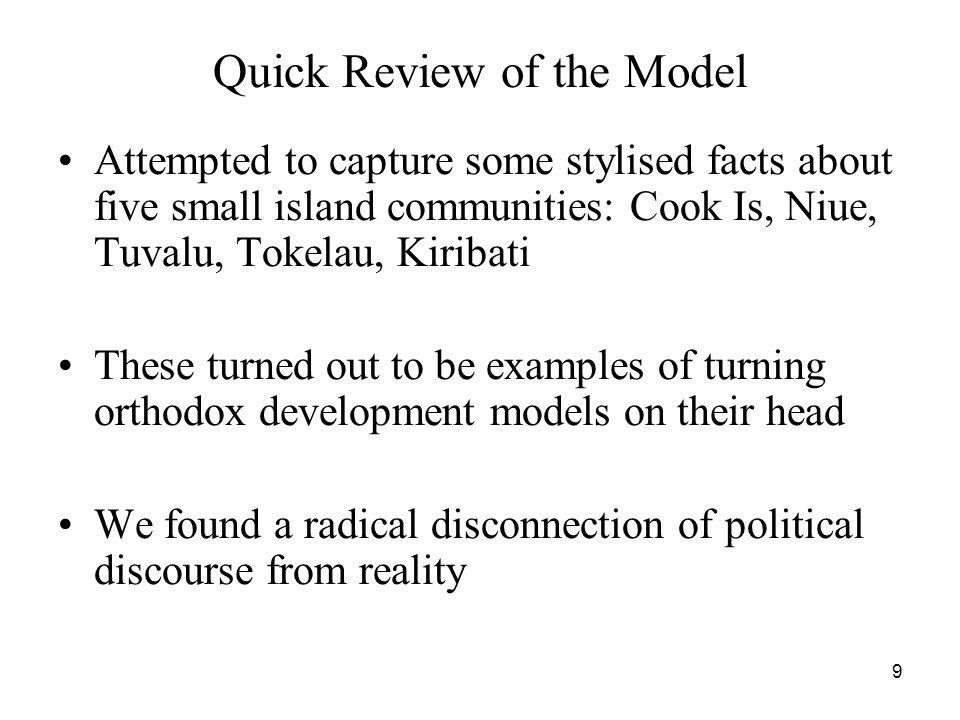 The MIRAB Model in the Twenty-First Century Geoff Bertram