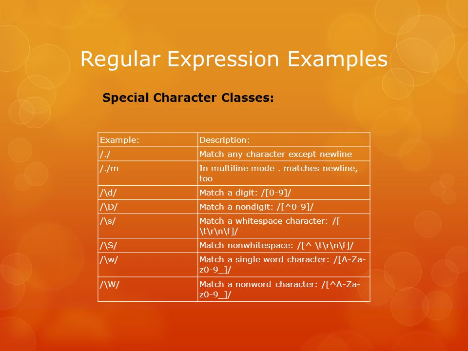 Regular Expression Examples Example:Description: /./Match any character except newline /./mIn multiline mode.