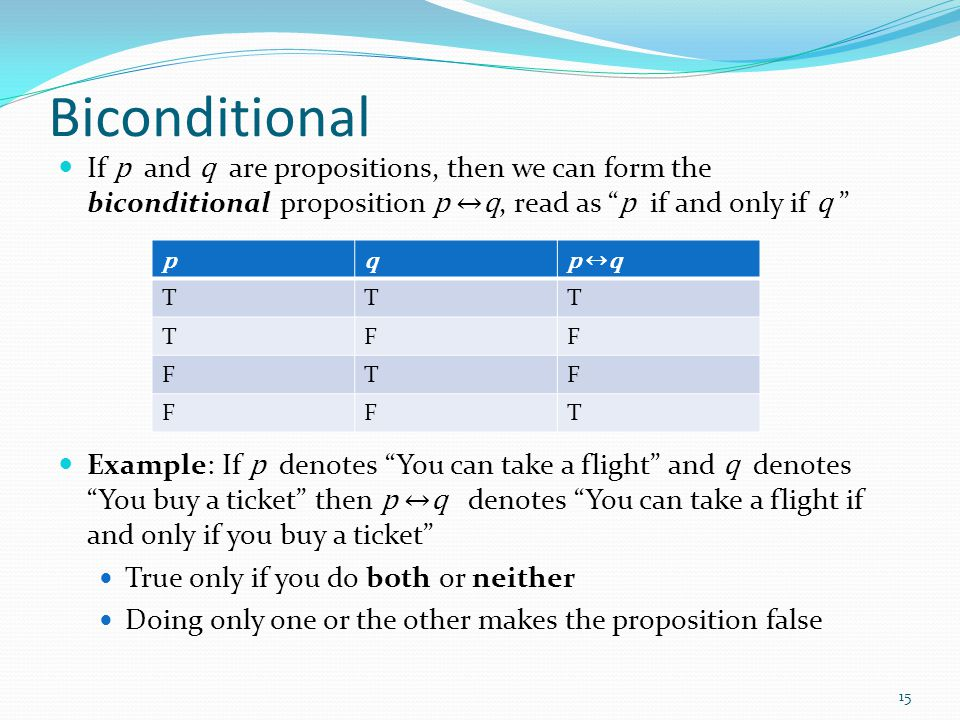 Biconditional If p and q are propositions, then we can form the biconditional proposition p ↔q, read as p if and only if q Example: If p denotes You can take a flight and q denotes You buy a ticket then p ↔q denotes You can take a flight if and only if you buy a ticket True only if you do both or neither Doing only one or the other makes the proposition false pqp ↔q TTT TFF FTF FFT 15