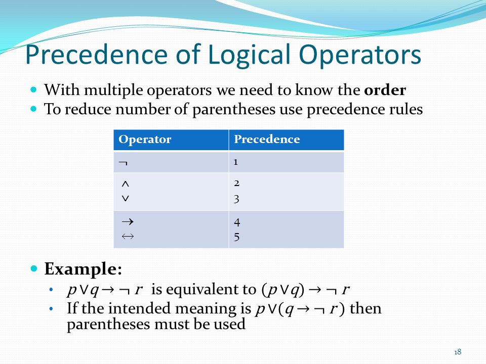 Precedence of Logical Operators OperatorPrecedence  1     2323     With multiple operators we need to know the order To reduce number of parentheses use precedence rules Example: p ∨q → ¬ r is equivalent to (p ∨q) → ¬ r If the intended meaning is p ∨(q → ¬ r ) then parentheses must be used