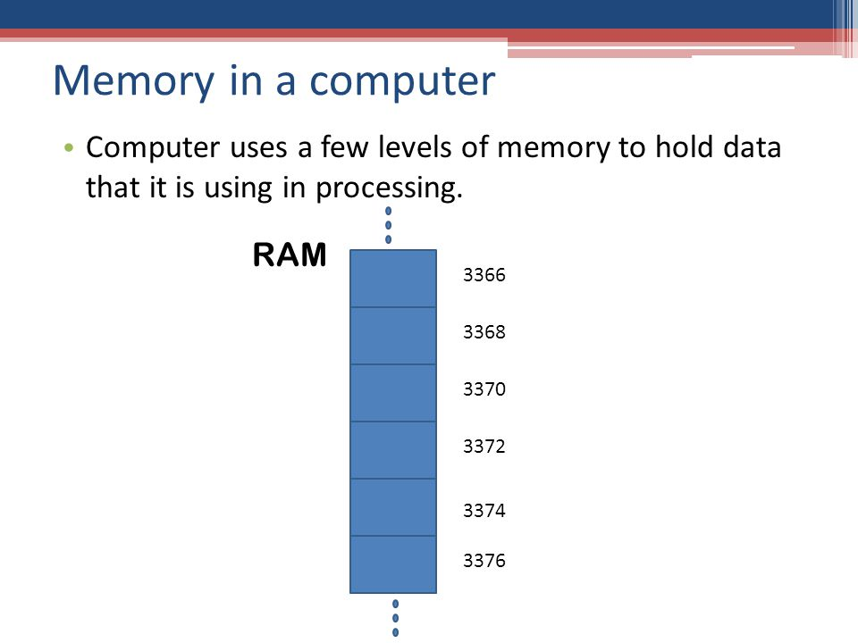 Memory in a computer Computer uses a few levels of memory to hold data that it is using in processing.