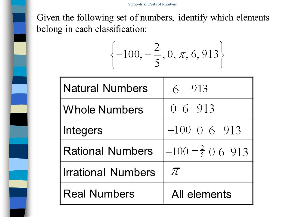 Symbols And Sets Of Numbers Equality Symbols Symbols And Sets Of