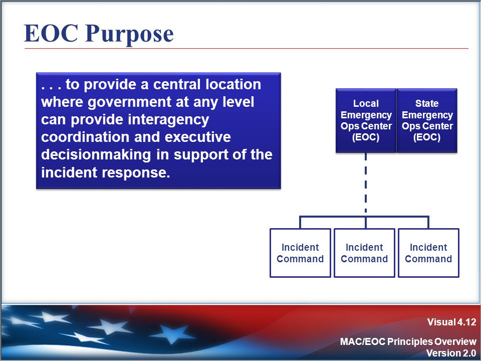 Visual 4.12 MAC/EOC Principles Overview Version 2.0 EOC Purpose...