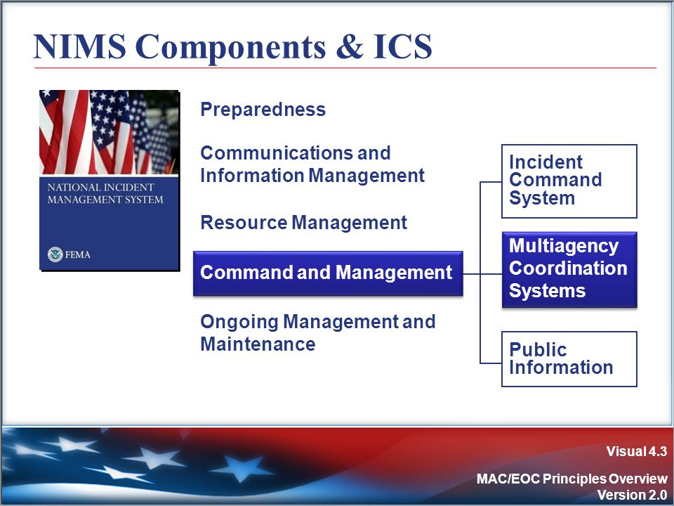 Visual 4.3 MAC/EOC Principles Overview Version 2.0 NIMS Components & ICS Command and Management Preparedness Resource Management Communications and Information Management Ongoing Management and Maintenance Incident Command System Multiagency Coordination Systems Public Information