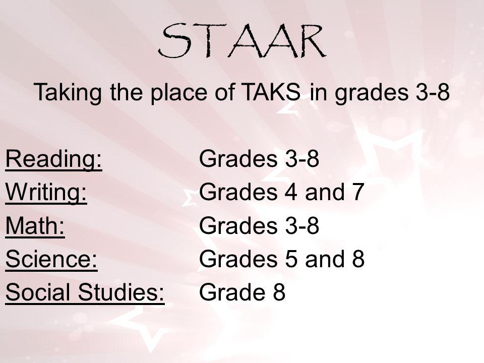 Testing for STAAR/EOC, TAKS Elizabeth Lalor Senior Director of ...