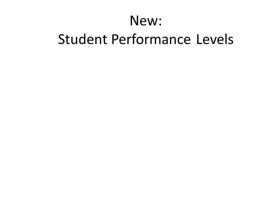 New: Student Performance Levels