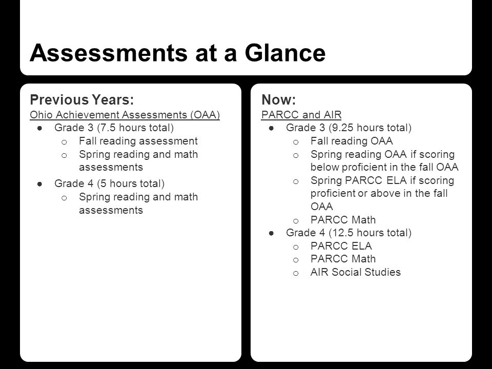 Assessments at a Glance Previous Years: Ohio Achievement Assessments (OAA) ●Grade 3 (7.5 hours total) o Fall reading assessment o Spring reading and math assessments ●Grade 4 (5 hours total) o Spring reading and math assessments Now: PARCC and AIR ●Grade 3 (9.25 hours total) o Fall reading OAA o Spring reading OAA if scoring below proficient in the fall OAA o Spring PARCC ELA if scoring proficient or above in the fall OAA o PARCC Math ●Grade 4 (12.5 hours total) o PARCC ELA o PARCC Math o AIR Social Studies