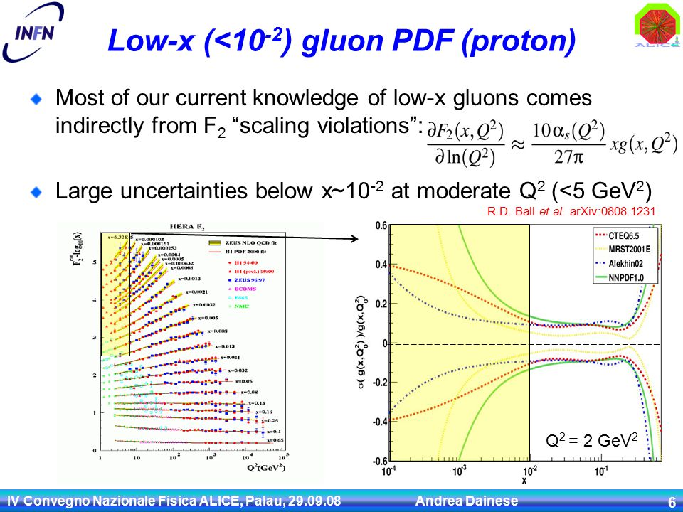 IV Convegno Nazionale Fisica ALICE, Palau, Andrea Dainese 6 Low-x (<10 -2 ) gluon PDF (proton) Most of our current knowledge of low-x gluons comes indirectly from F 2 scaling violations : Large uncertainties below x~10 -2 at moderate Q 2 (<5 GeV 2 ) R.D.