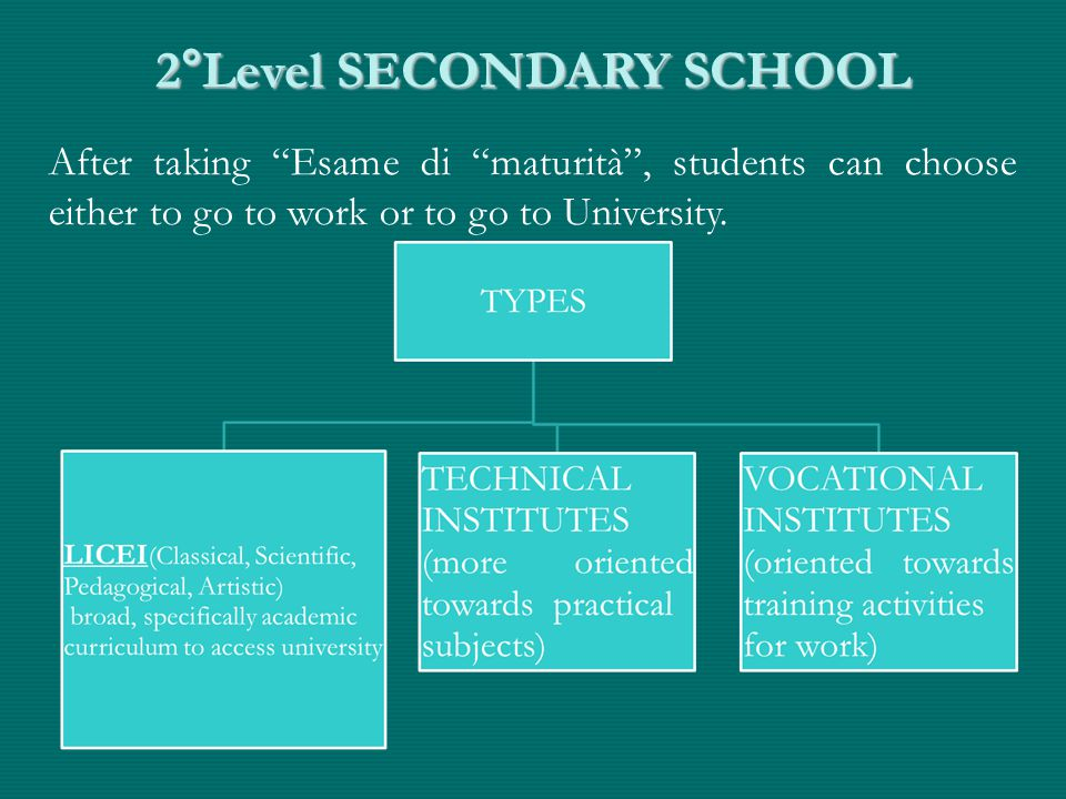 2°Level SECONDARY SCHOOL After taking Esame di maturità , students can choose either to go to work or to go to University.