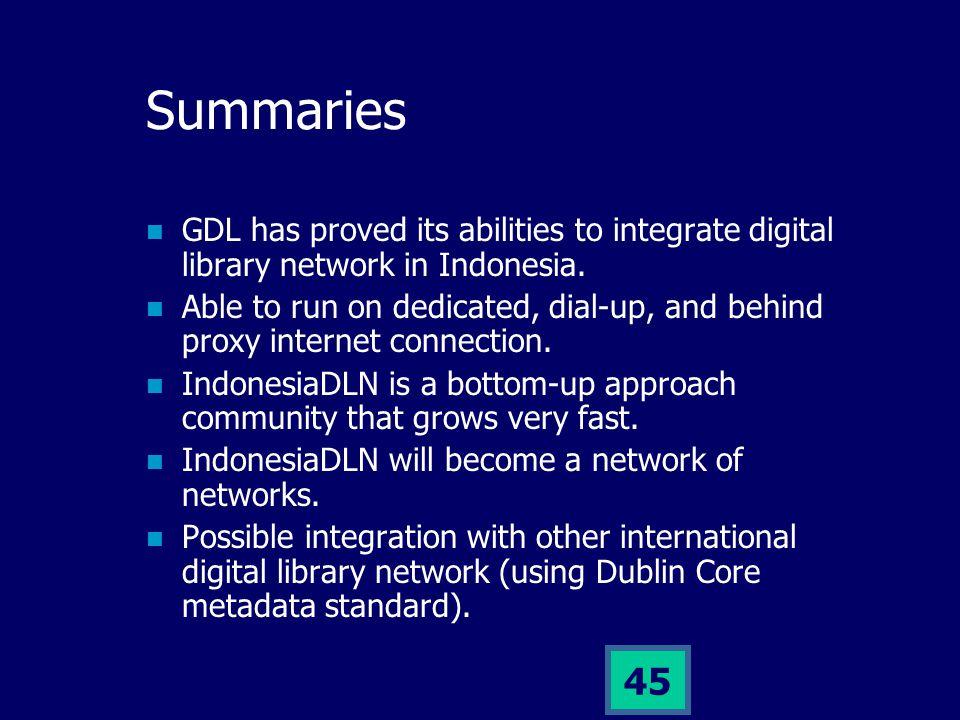 1 Laporan Akhir The Indonesian Digital Library Network dan