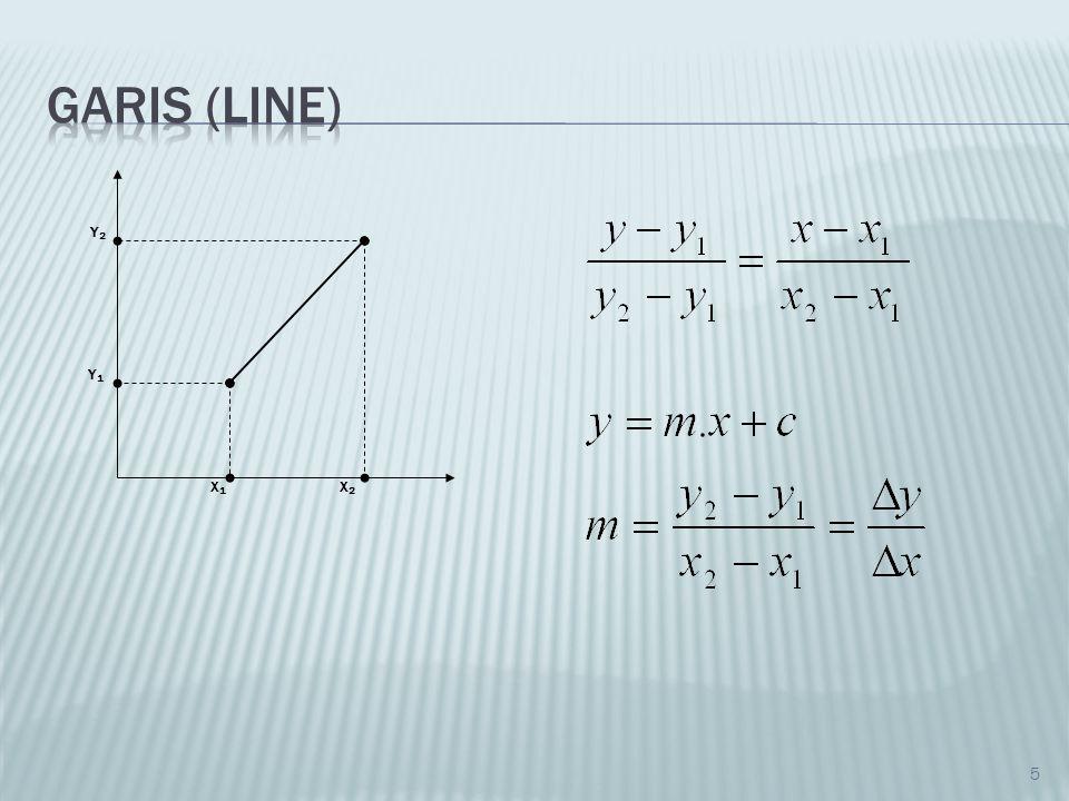 Grafika komputer pixel dot posisi xy warna garis 5 5 y2y2 y1y1 x2x2 x1x1 ccuart Gallery