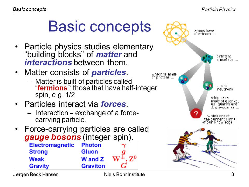 Jørgen Beck Hansen Particle Physics Basic concepts Niels Bohr Institute3 Basic concepts Particle physics studies elementary building blocks of matter and interactions between them.