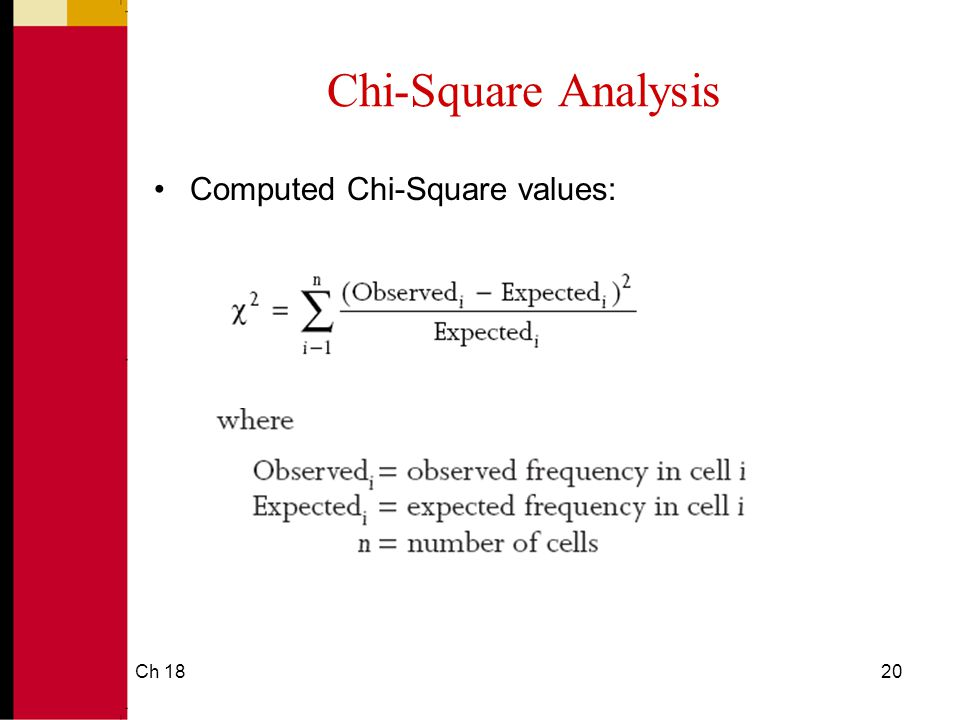 Ch 1820 Chi-Square Analysis Computed Chi-Square values: