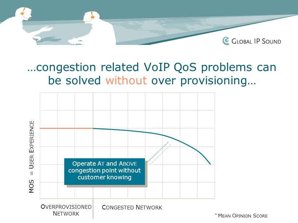 …congestion related VoIP QoS problems can be solved without over provisioning… * M EAN O PINION S CORE C ONGESTED N ETWORK O VERPROVISIONED N ETWORK MOS = U SER E XPERIENCE Operate A T and A BOVE congestion point without customer knowing