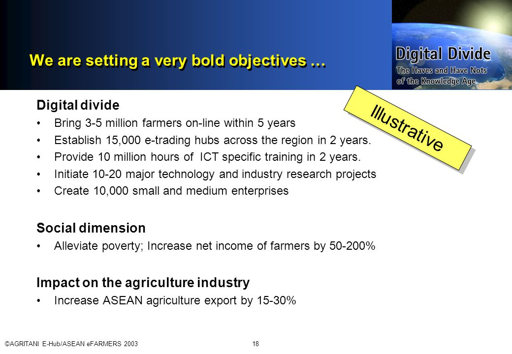 ©AGRITANI E-Hub/ASEAN eFARMERS 200318 We are setting a very bold objectives … Digital divide Bring 3-5 million farmers on-line within 5 years Establish 15,000 e-trading hubs across the region in 2 years.