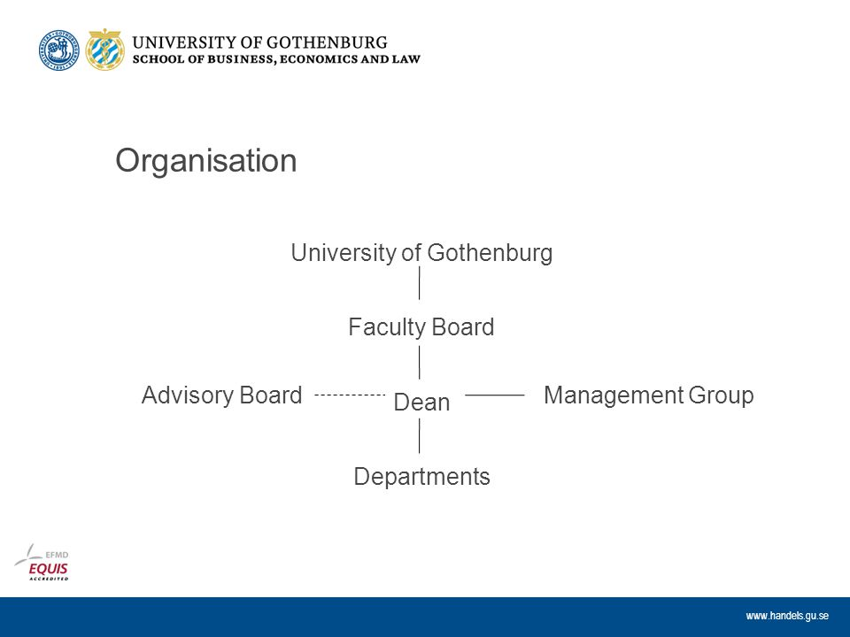 www.handels.gu.se Organisation University of Gothenburg Faculty Board Dean Departments Advisory BoardManagement Group