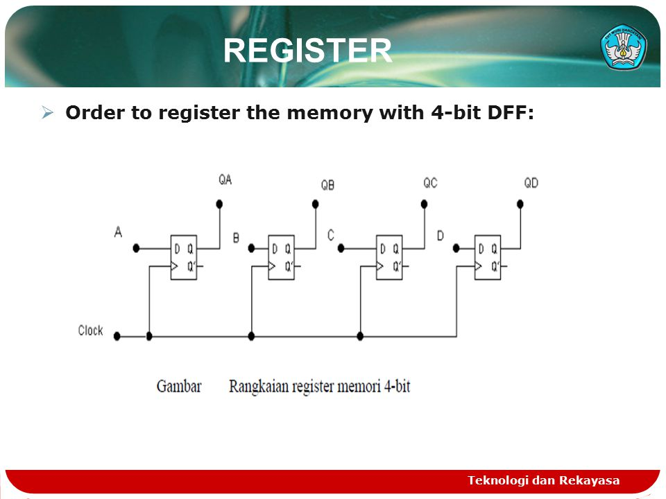 REGISTER  Order to register the memory with 4-bit DFF: Teknologi dan Rekayasa