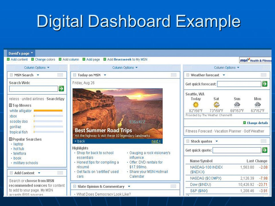 Digital Dashboard Example