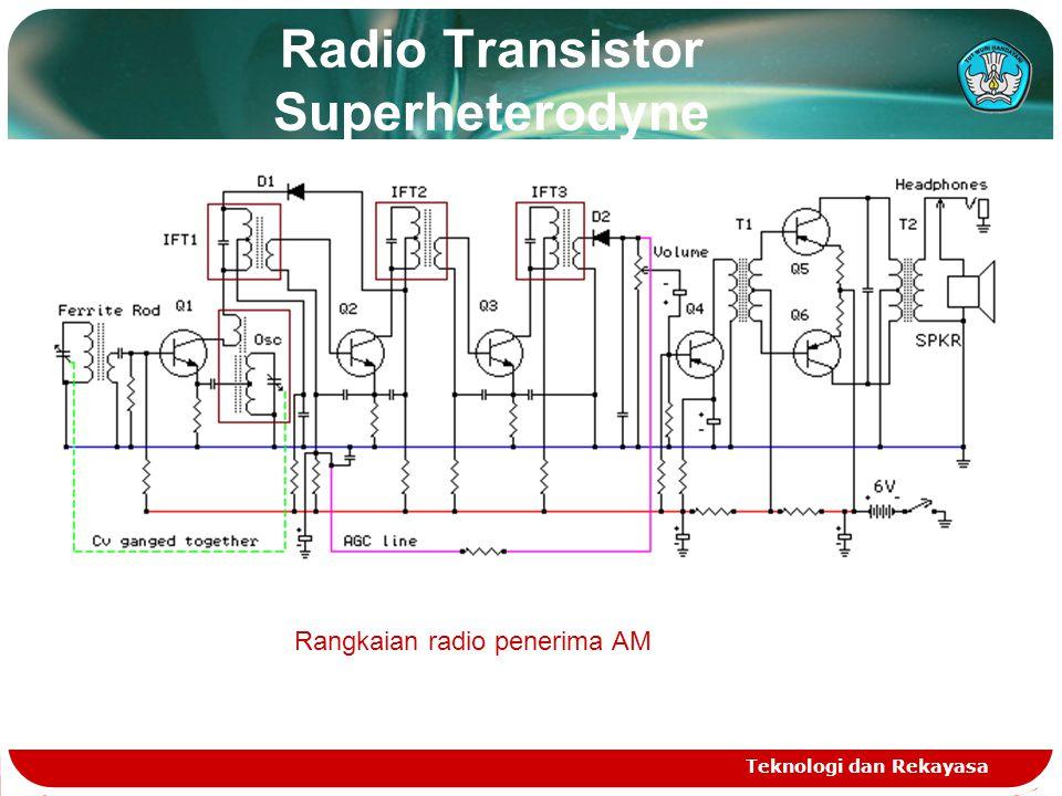 Radio receiver type competency repairing of radio receiver ppt 5 radio transistor superheterodyne teknologi dan rekayasa rangkaian radio penerima am ccuart Image collections