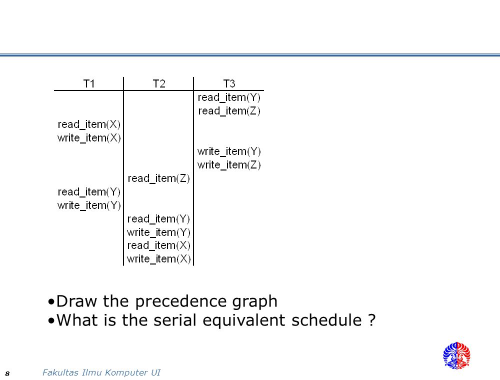 Fakultas Ilmu Komputer UI 8 Draw the precedence graph What is the serial equivalent schedule