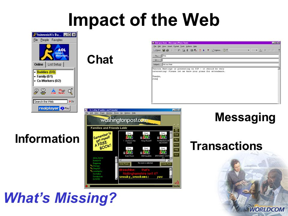 Chat Impact of the Web Information Messaging What's Missing Transactions
