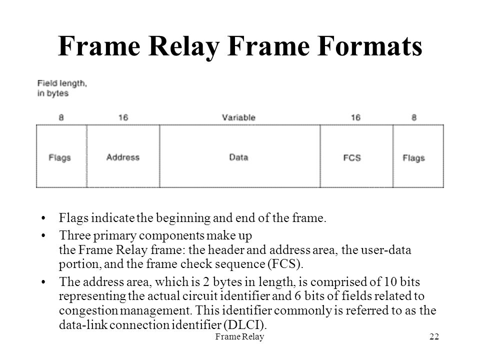 Frame Relay1 Risanuri Hidayat. Frame Relay2 Frame Relay is a high ...