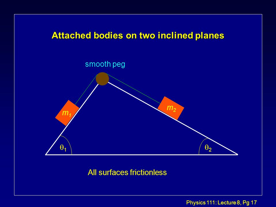 Physics 111 lecture 8 pg 1 physics 111 lecture 8 todays agenda l 17 physics ccuart Gallery