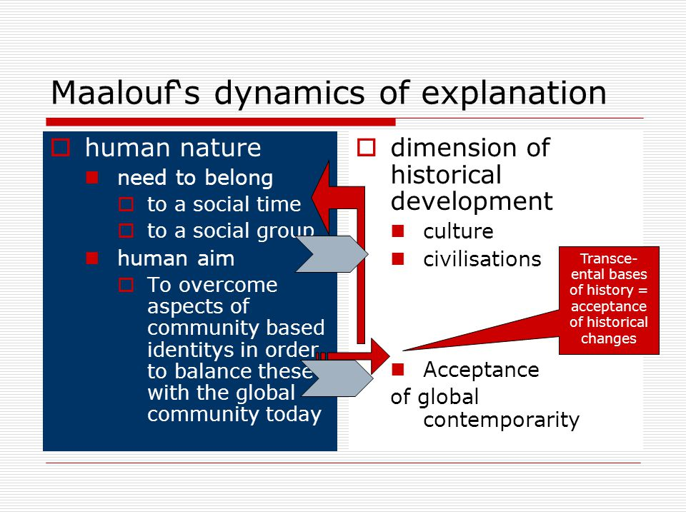 Maalouf's dynamics of explanation  human nature need to belong  to a social time  to a social group human aim  To overcome aspects of community based identitys in order to balance these with the global community today  dimension of historical development culture civilisations Acceptance of global contemporarity Transce- ental bases of history = acceptance of historical changes