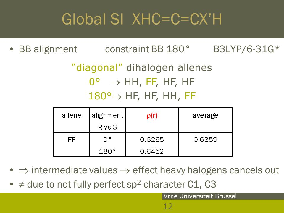 12 Vrije Universiteit Brussel Global SI XHC=C=CX'H BB alignment constraint BB 180° B3LYP/6-31G*  intermediate values  effect heavy halogens cancels out ≠ due to not fully perfect sp 2 character C1, C3 diagonal dihalogen allenes 0°  HH, FF, HF, HF 180° HF, HF, HH, FF