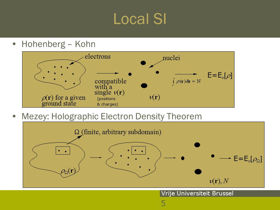 5 Vrije Universiteit Brussel Local SI Hohenberg – Kohn Mezey: Holographic Electron Density Theorem compatible with a single (r)  (r) for a given ground state electrons (r) nuclei E=E  (r), N E=E     (finite, arbitrary subdomain) (r)(r) (positions & charges)