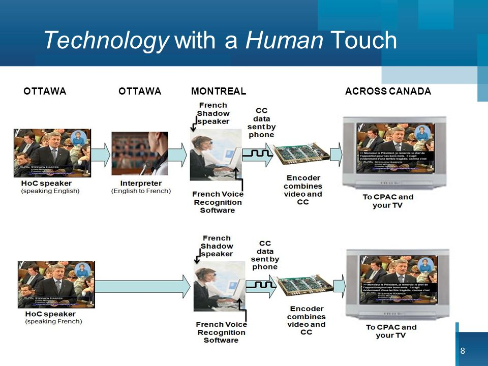 8 Technology with a Human Touch OTTAWA OTTAWA MONTREAL ACROSS CANADA
