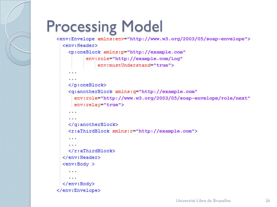 Processing Model Université Libre de Bruxelles26