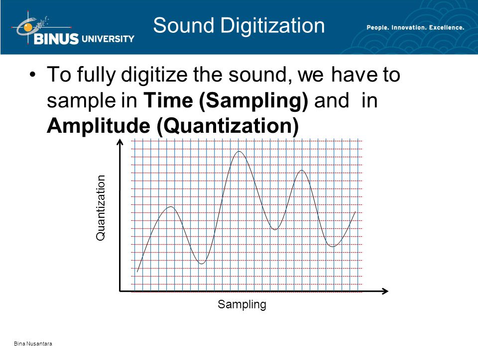 Sound Digitization To fully digitize the sound, we have to sample in Time (Sampling) and in Amplitude (Quantization) Bina Nusantara Sampling Quantization
