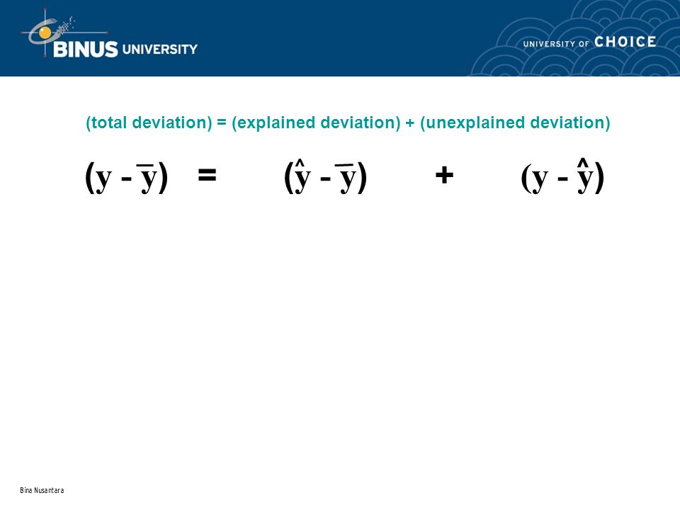 Bina Nusantara ( y - y ) = ( y - y ) + (y - y ) (total deviation) = (explained deviation) + (unexplained deviation) ^ ^