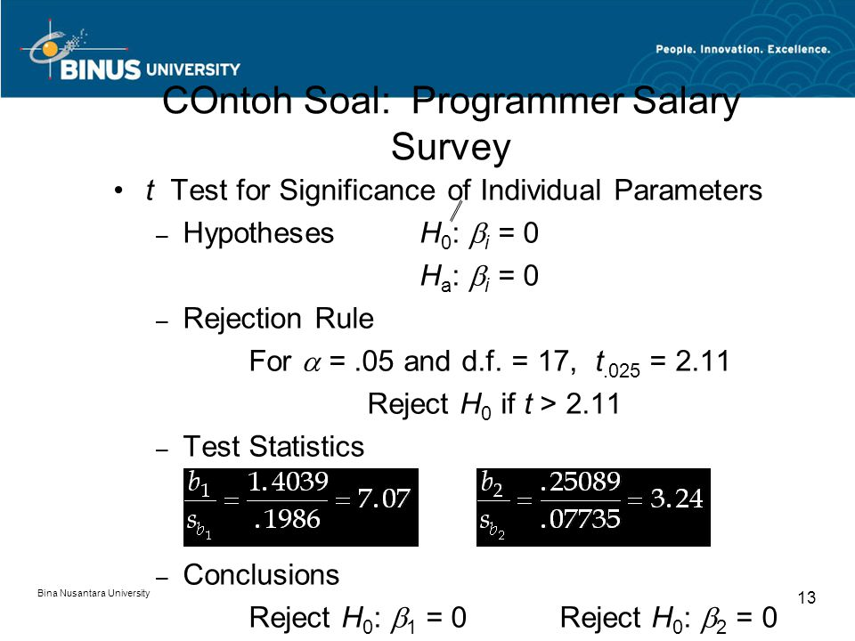 Bina Nusantara University 13 COntoh Soal: Programmer Salary Survey t Test for Significance of Individual Parameters – Hypotheses H 0 :  i = 0 H a :  i = 0 – Rejection Rule For  =.05 and d.f.