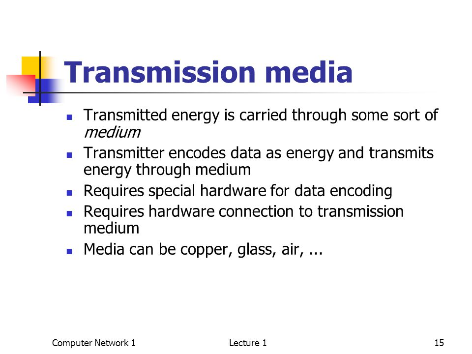 Computer Network 1Lecture 115 Transmission media Transmitted energy is carried through some sort of medium Transmitter encodes data as energy and transmits energy through medium Requires special hardware for data encoding Requires hardware connection to transmission medium Media can be copper, glass, air,...