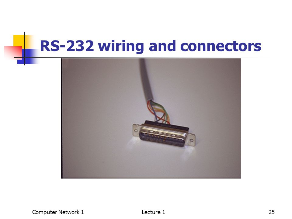 Computer Network 1Lecture 125 RS-232 wiring and connectors