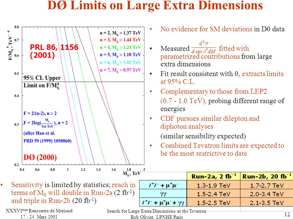Search for Large Extra Dimensions at the Tevatron Bob Olivier, LPNHE Paris XXXVI ème Rencontre de Moriond Mars DØ Limits on Large Extra Dimensions No evidence for SM deviations in D0 data Measured fitted with parametrized contributions from large extra dimensions Fit result consistent with 0, extracts limits at 95% C.L.