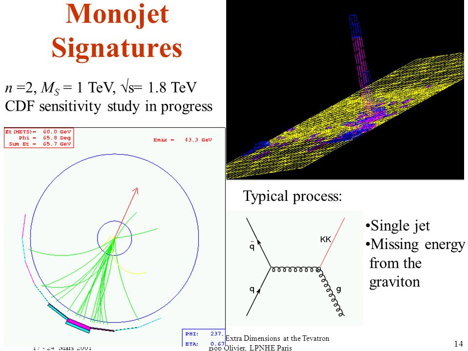 Search for Large Extra Dimensions at the Tevatron Bob Olivier, LPNHE Paris XXXVI ème Rencontre de Moriond Mars Monojet Signatures n =2, M S = 1 TeV,  s= 1.8 TeV CDF sensitivity study in progress Typical process: Single jet Missing energy from the graviton